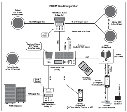 wiring sound systems for homes wiring diagram expert home sound systems wiring