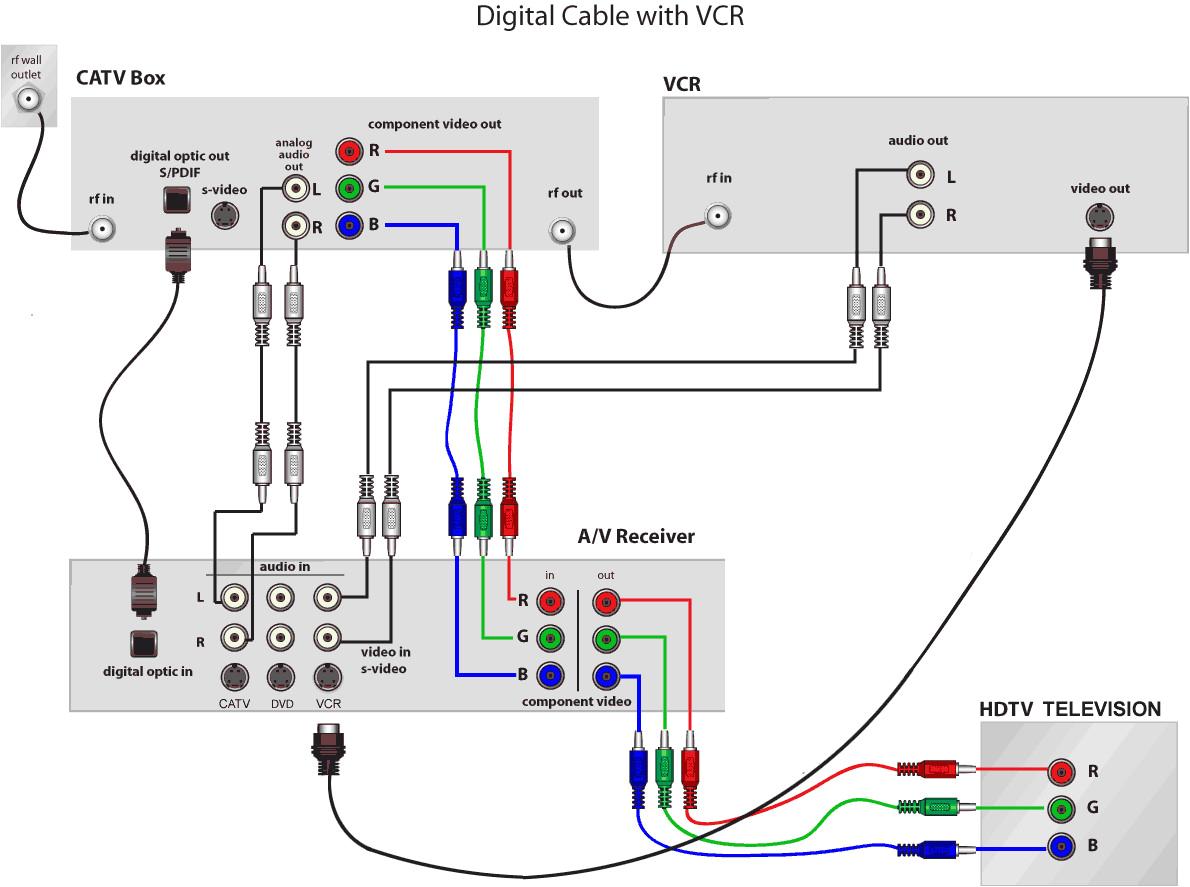 home sound system wiring wiring diagram expert home sound systems wiring