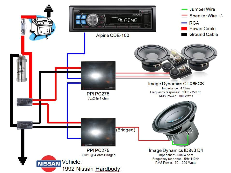 wiring diagram for sound system wiring diagram expert car sound system diagram basic wiring