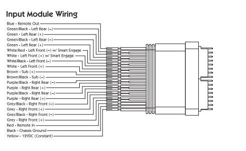 pac oem 1 wiring diagram wiring diagramspac oem 1 wiring diagram