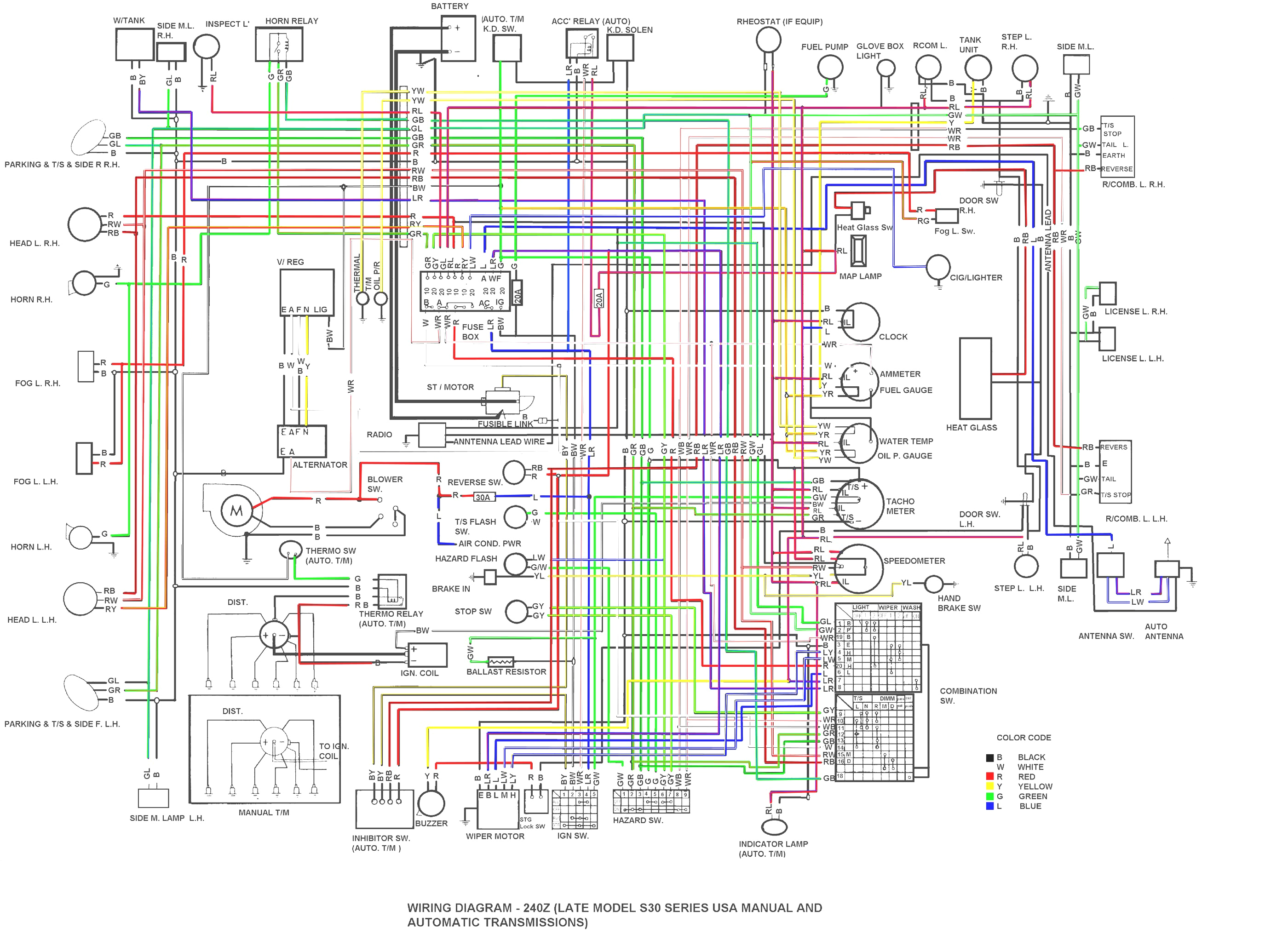wiring harness also gm ls1 wiring harness furthermore painlesspainless ls1 wiring harness diagram blog wiring diagram