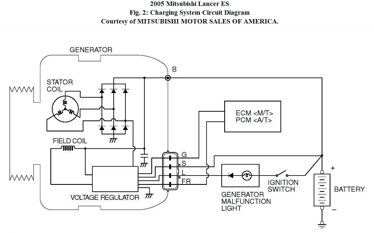 Pajero Alternator Wiring Diagram 200 Amp Alternator Wiring Bosch Wiring Diagram Database
