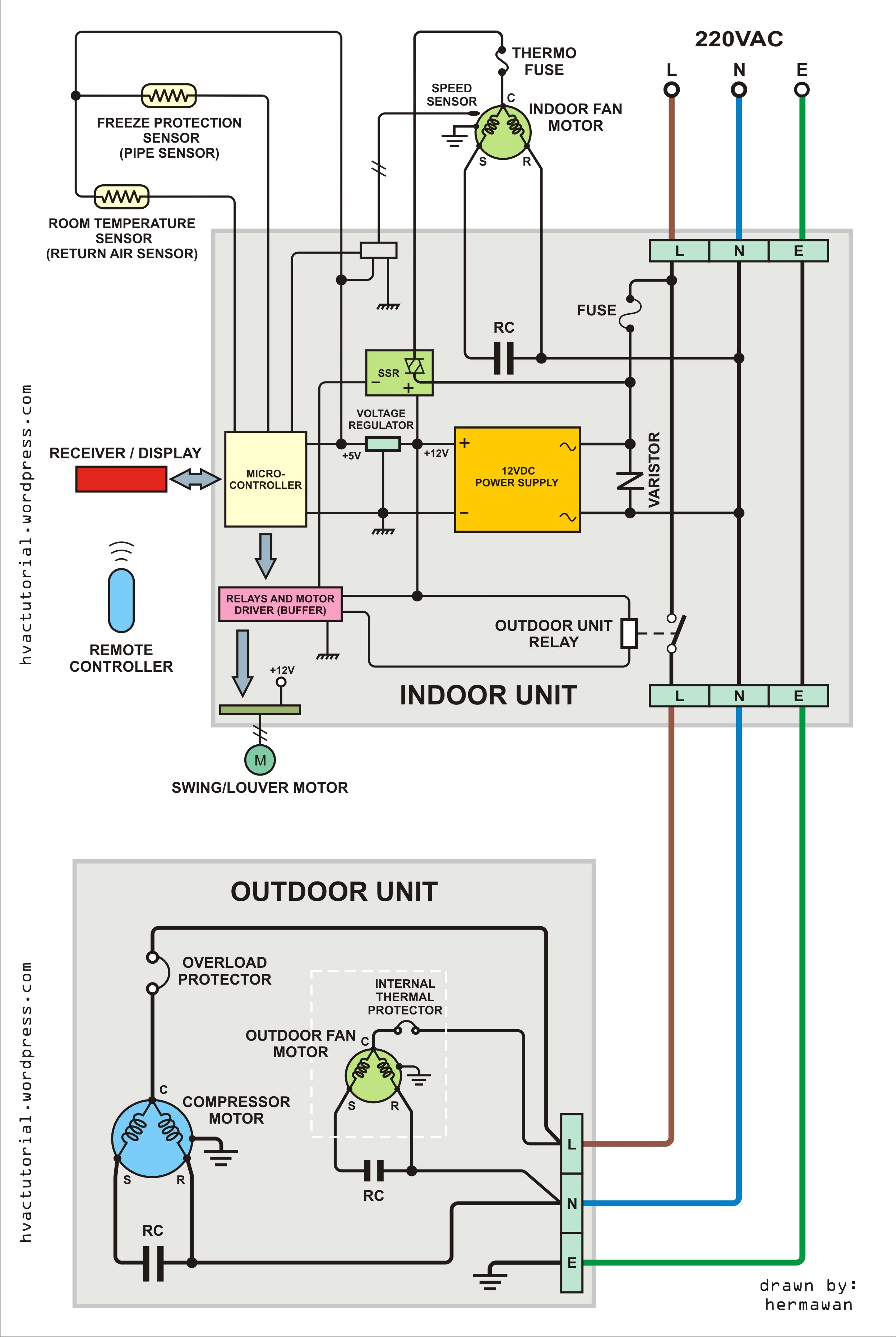 ac system wiring diagram solution of your guide throughout split air conditioner jpg
