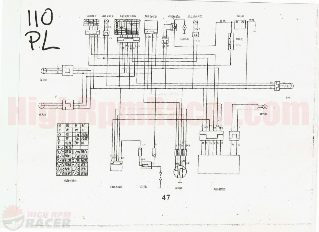 buyang 110 atv wiring diagram electrical wiring diagram symbolsbuyang 110 atv wiring diagram wiring diagrambmx 90cc
