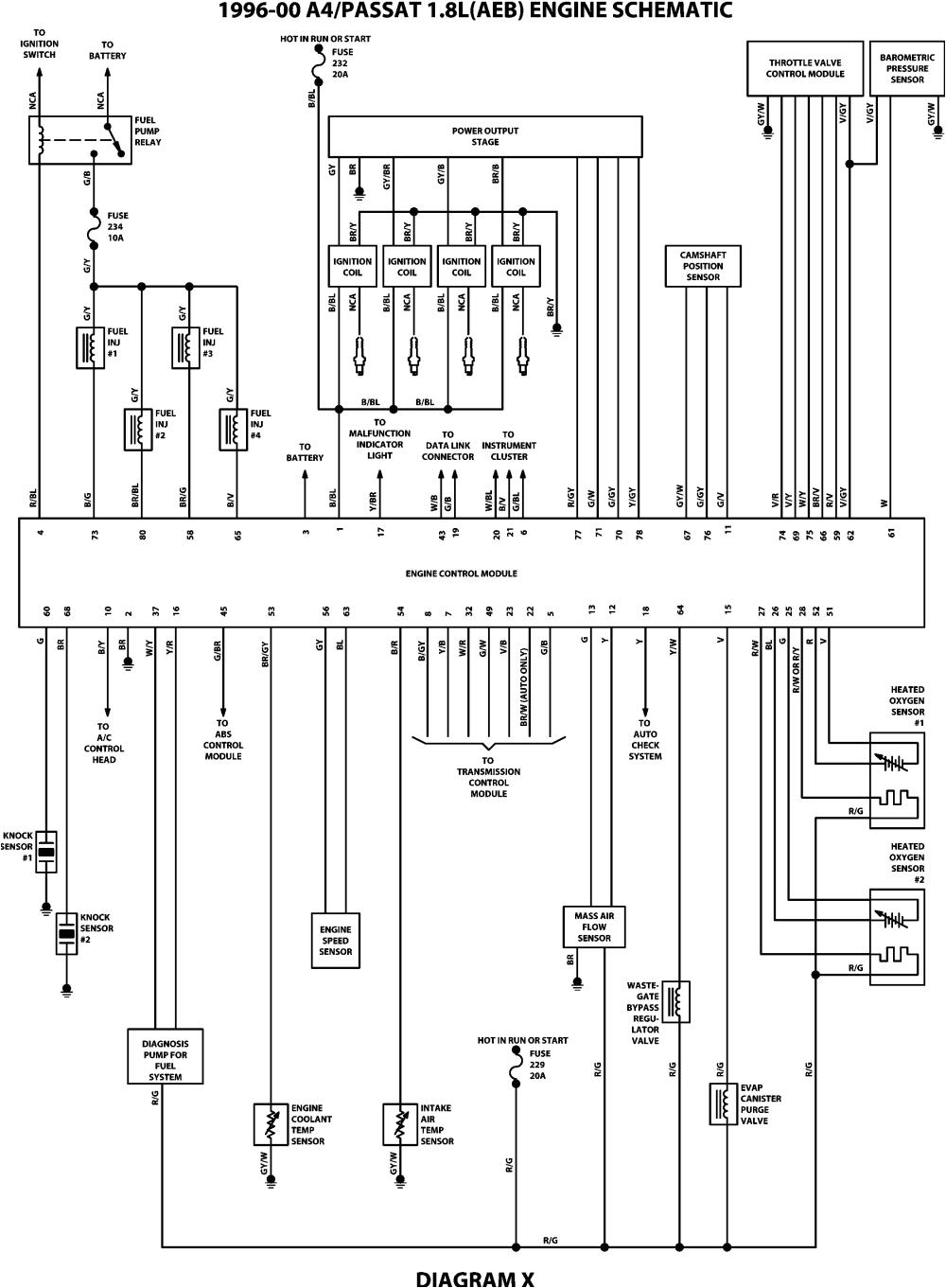 Passat Wiring Diagram Repair Guides Wiring Diagrams Wiring Diagrams Autozone Com