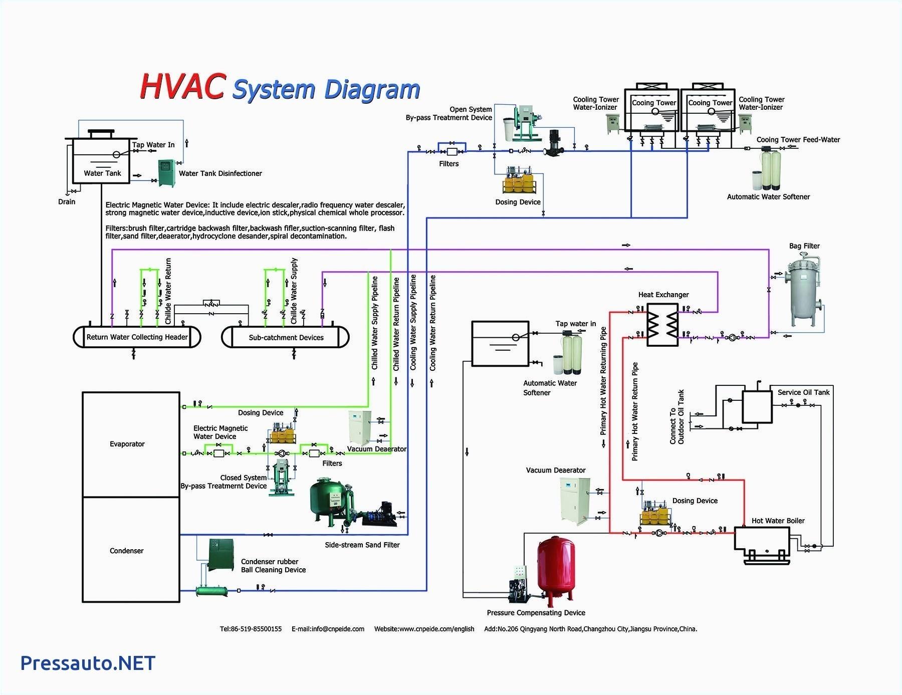 patton fan motor wiring diagrams wiring librarywiring diagram fasco motors new wiring diagram for fasco blower