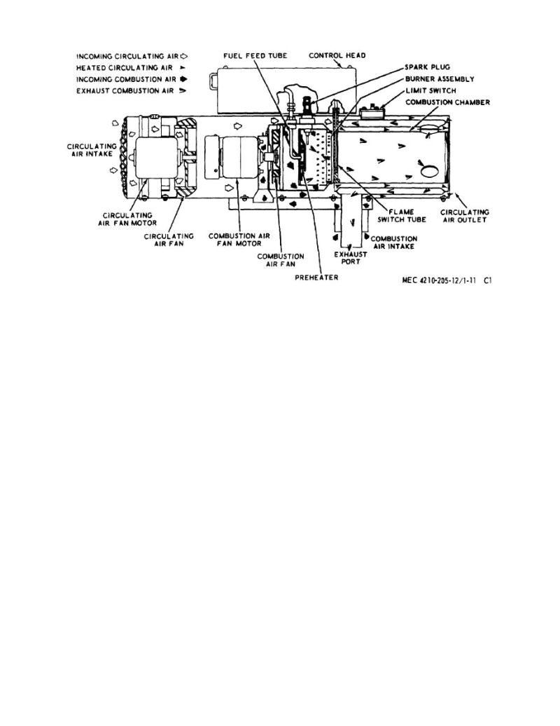 patton fan wiring diagram wiring diagram repair guides patton heater wiring diagram
