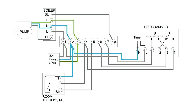 raptor 60 amp wiring diagram wiring library peavey predator wiring diagram website amazing highroadny for in
