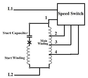 pedestal fan capacitor wiring diagram today wiring diagram updatewiring diagram for a pedestal fan ngs wiring