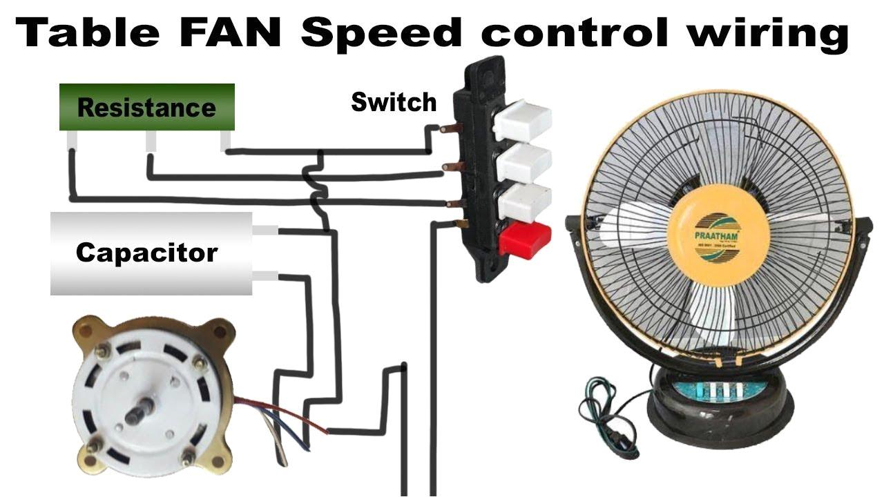 pedestal fan capacitor wiring diagram today wiring diagram updatetable fan motor wiring diagram wiring diagrams sist