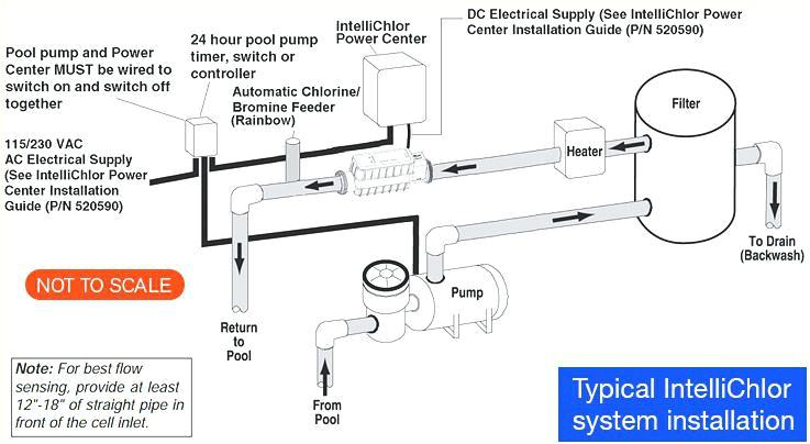 pentair pool pump motor features 4 kini info pentair pool pump wiring diagram