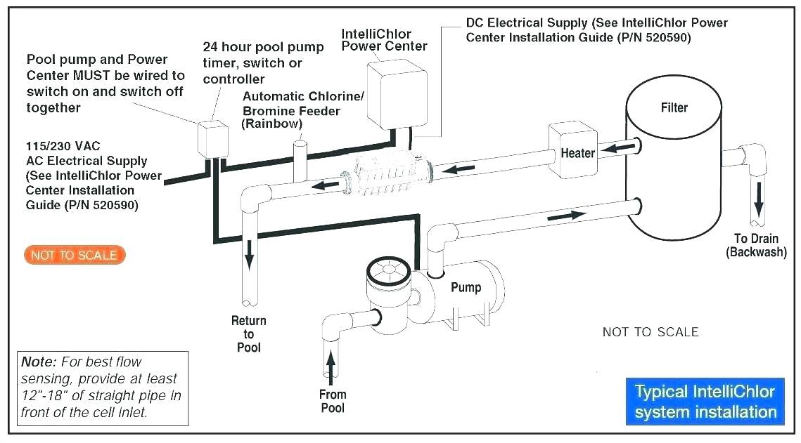 wiring diagram for flotec pool pump wiring diagram used pentair pool pump wiring diagram 115v pentair pool pump wiring diagram