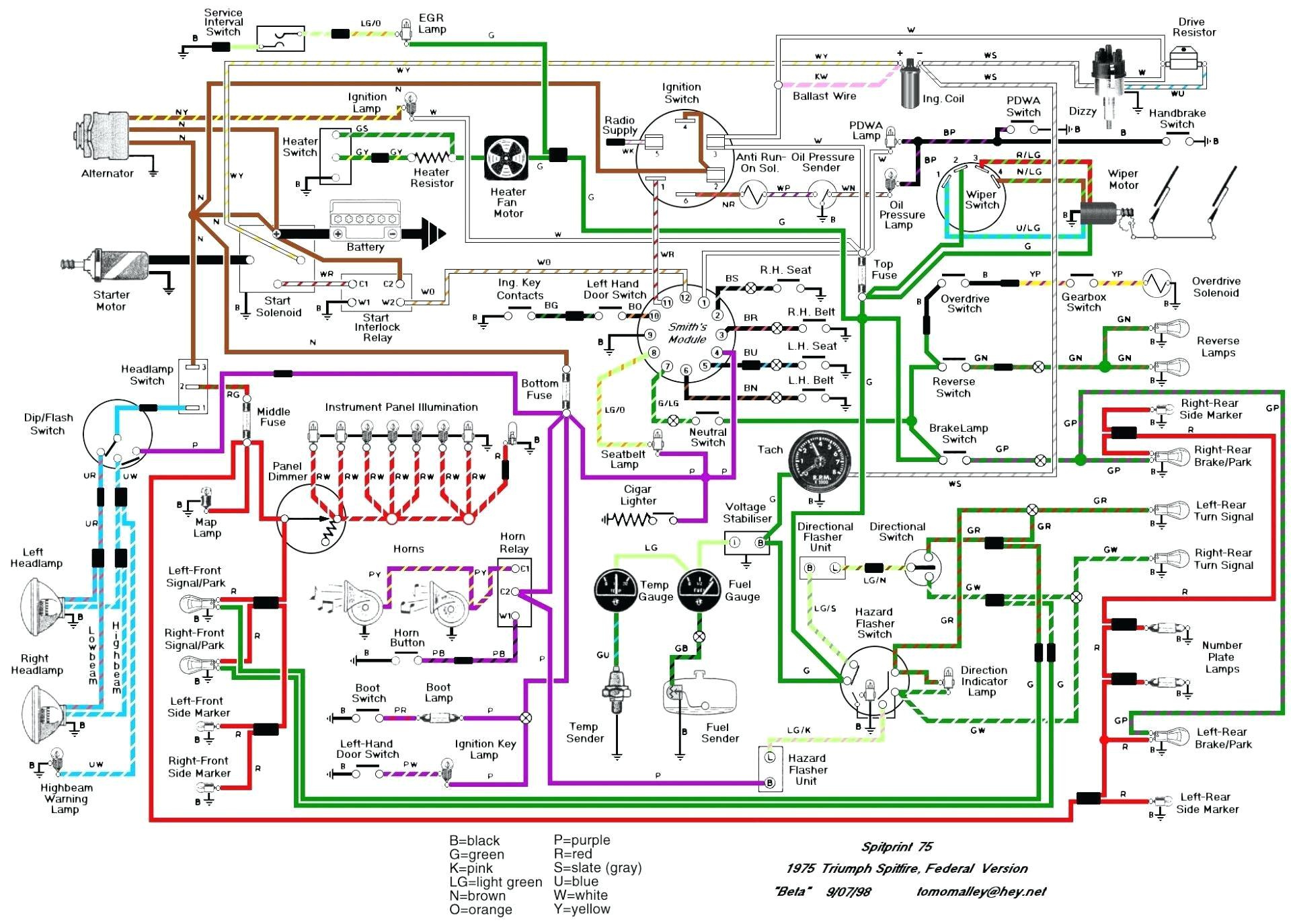 72 mgb wiring diagram free download schematic wiring diagrams schema 1977 mgb turn signal wiring diagram