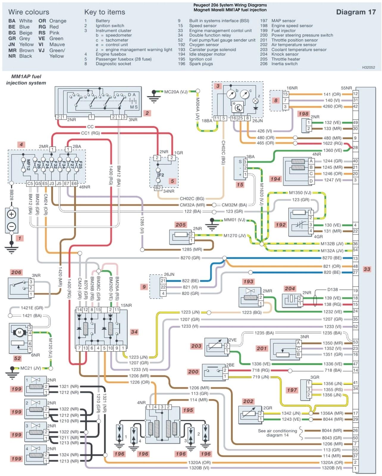 peugeot 305 wiring diagram wiring diagram basic peugeot 305 wiring diagram