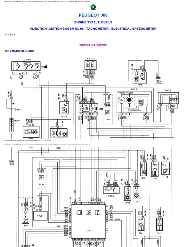peugeot 807 airbag wiring diagram wiring library peugeot 807 wiring diagram download peugeot 206 radio wiring