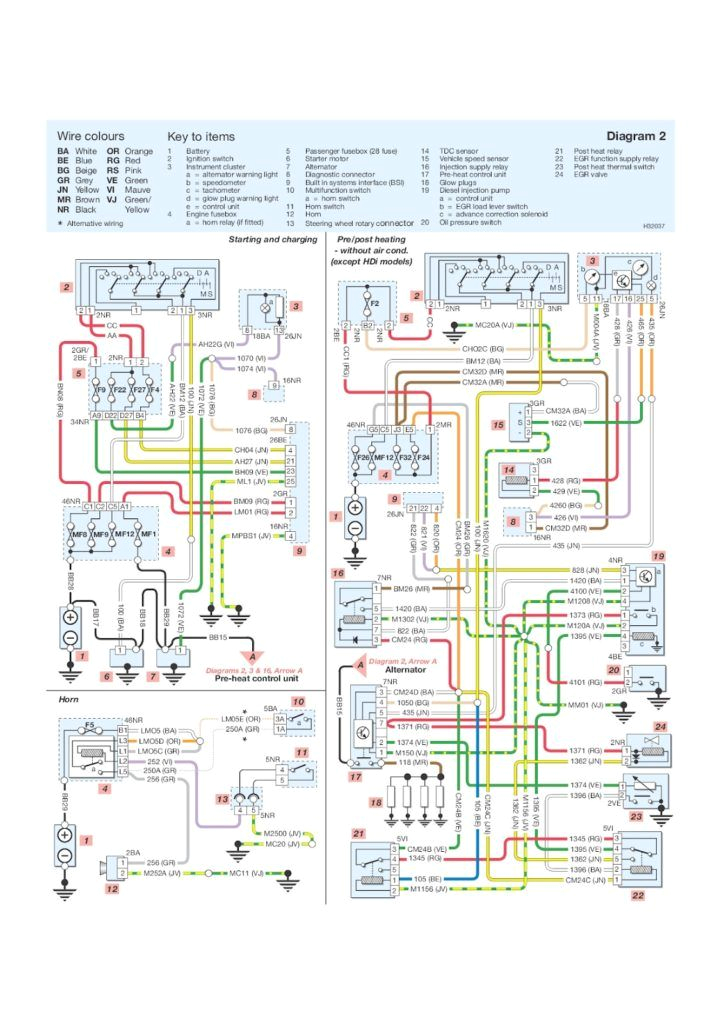 peugeot ac wiring diagrams wiring diagram world peugeot 206 air conditioning wiring diagram electrical diagram peugeot