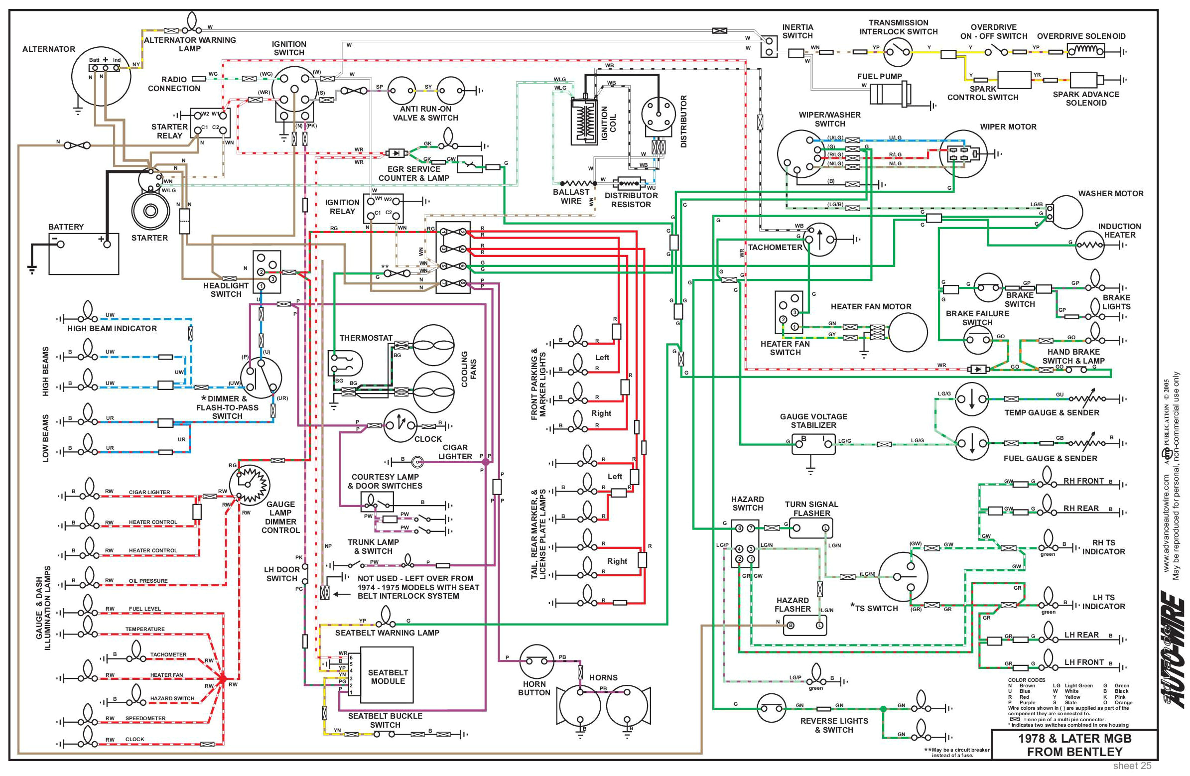 basic ignition wiring diagram 1979 mgb wiring diagram insider basic ignition wiring diagram 1979 mgb