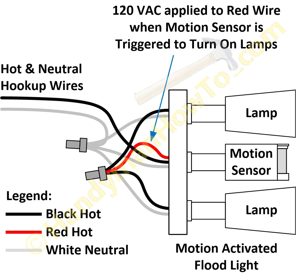 Photocell Wiring Diagram Uk Wiring Diagram for Sensor Porchlight Wiring Diagram Fascinating