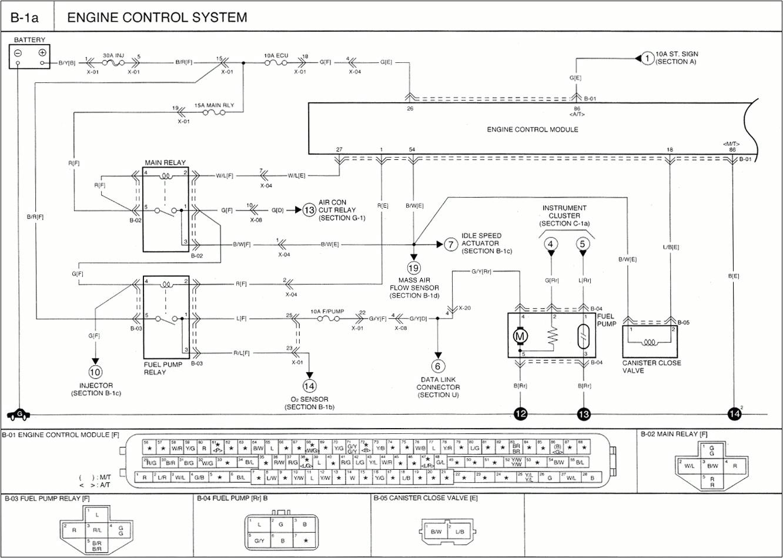 pilz pnoz x1 wiring diagram download unique safety relay wiring festooning best for wiring 18