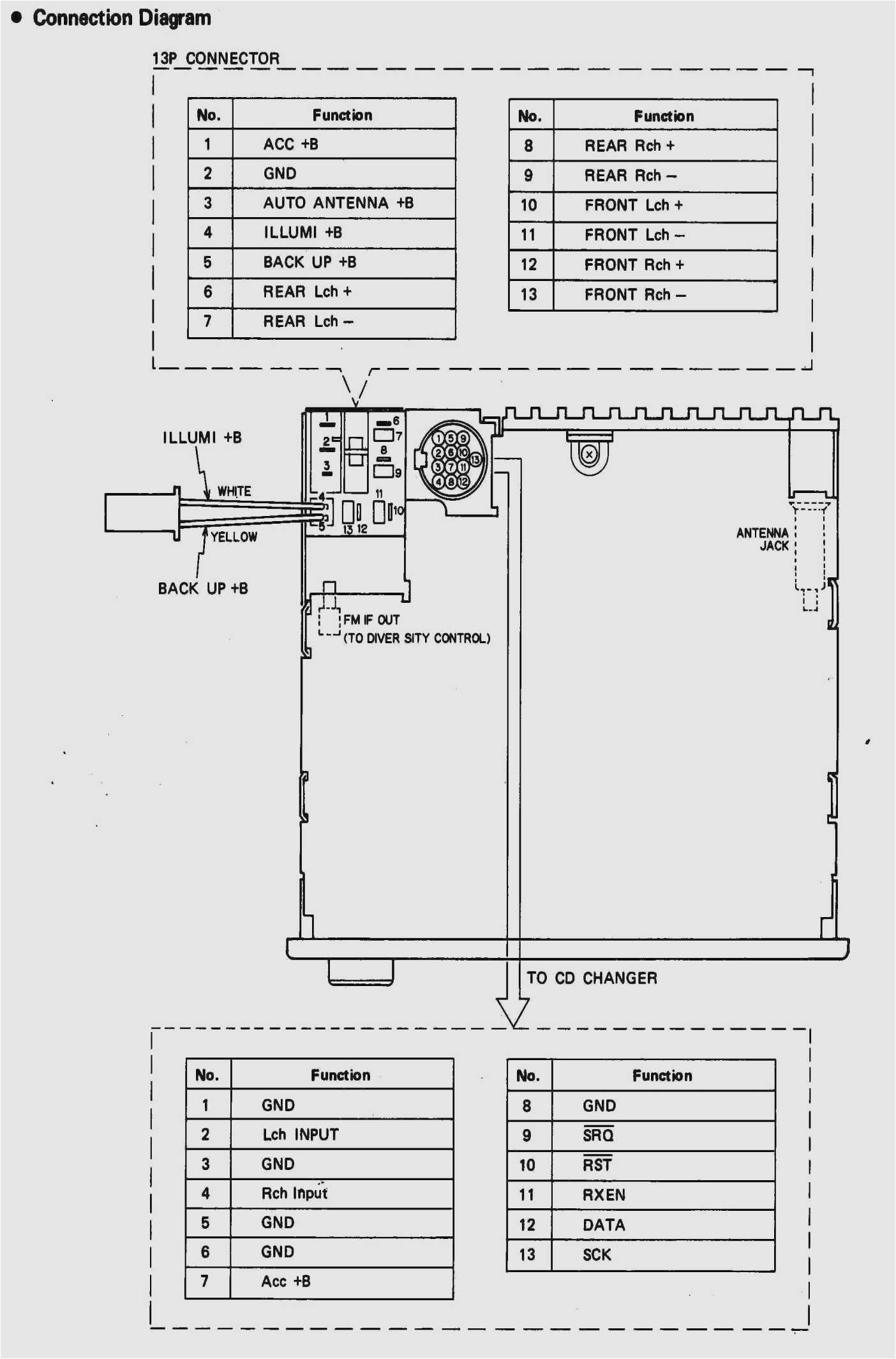 wiring diagram for pioneer avh p1400dvd michellelarks comwiring diagram for pioneer avh p1400dvd pioneer avh 270bt