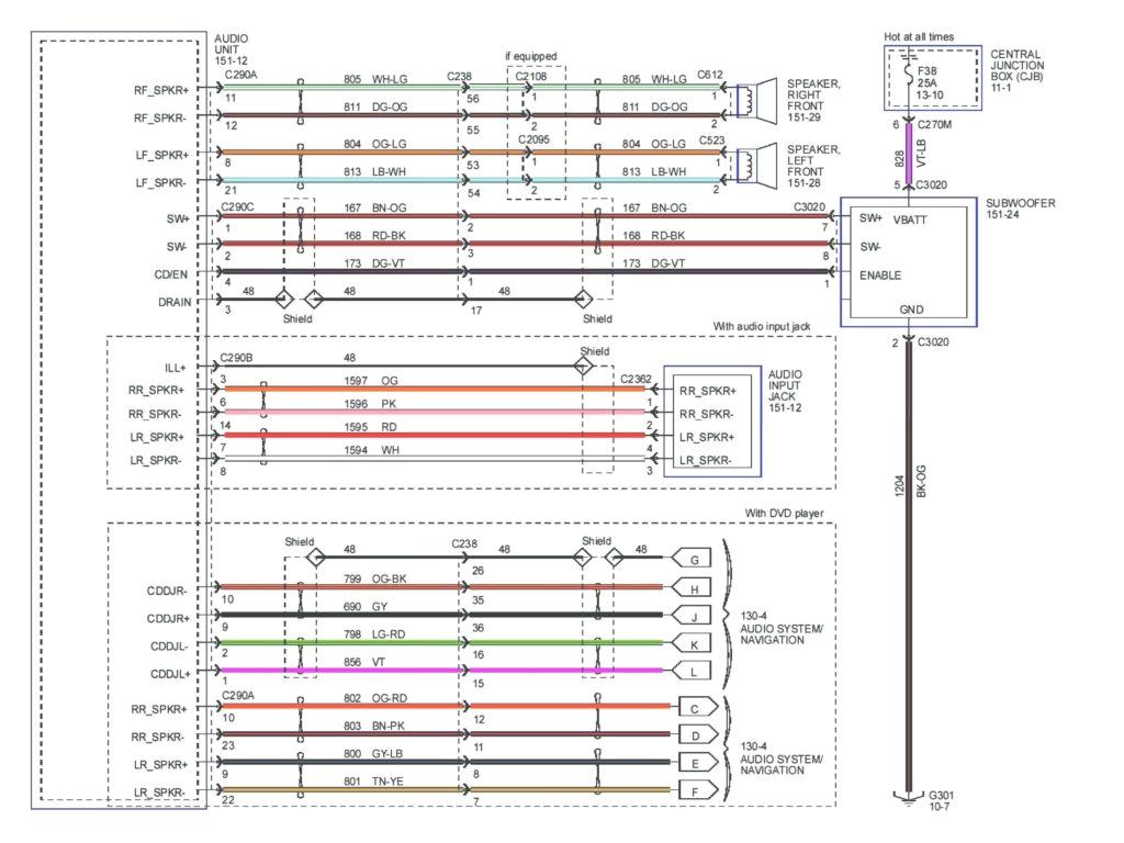 Pioneer Avh 290bt Wiring Diagram Og Wiring Diagram Wiring Library