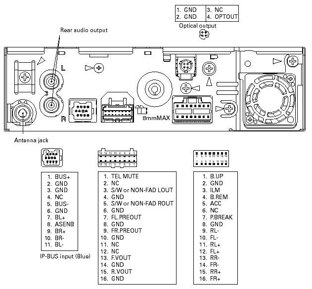 pioneer car radio stereo audio wiring diagram autoradio connector wire installation schematic schema esquema de conexiones stecker konektor connecteur cable