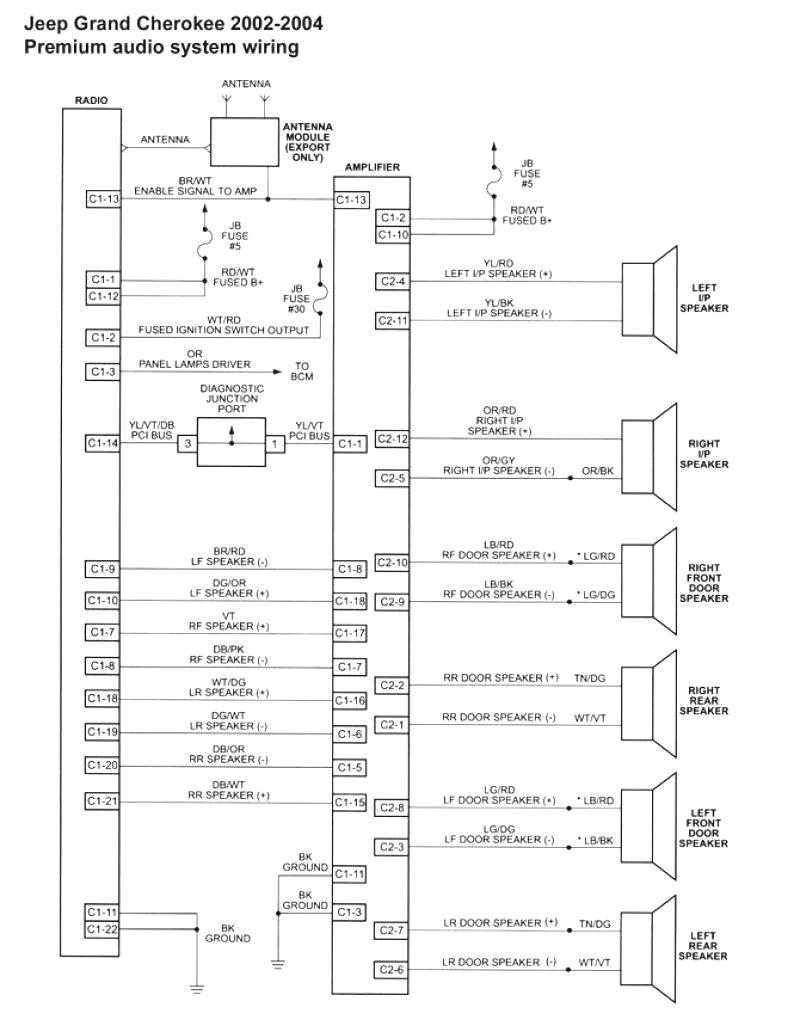 pioneer avh 291bt wiring diagram pioneer avh 291bt wiring diagram luxury pioneer troubleshooting free troubleshooting examples 17n jpg