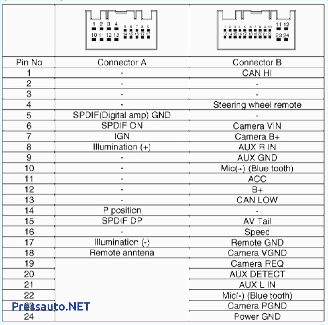 pioneer avh p3200dvd wiring diagram wiring diagram world pioneer avh p2400bt wiring harness diagram
