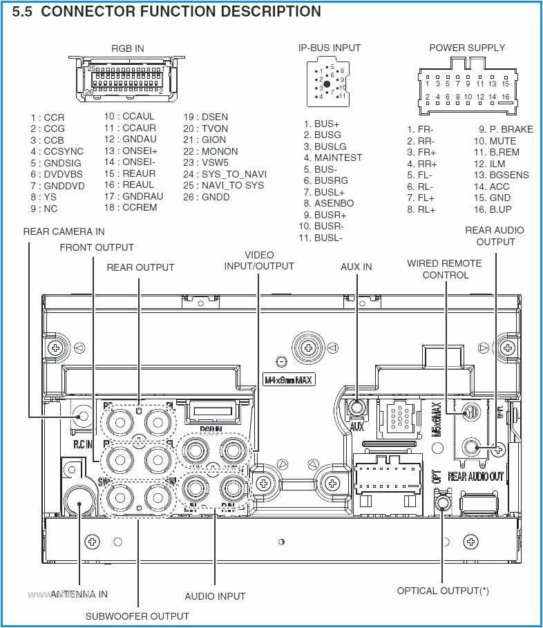 pioneer avh x2600bt pioneer avh wiring harness diagram pioneer avh pioneer avh x2600bt besides pioneer wiring harness diagram on pioneer