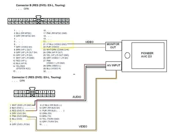 pioneer avic d3 wiring harness diagram wiring diagram view pioneer avic d3 wiring diagram info remarkable
