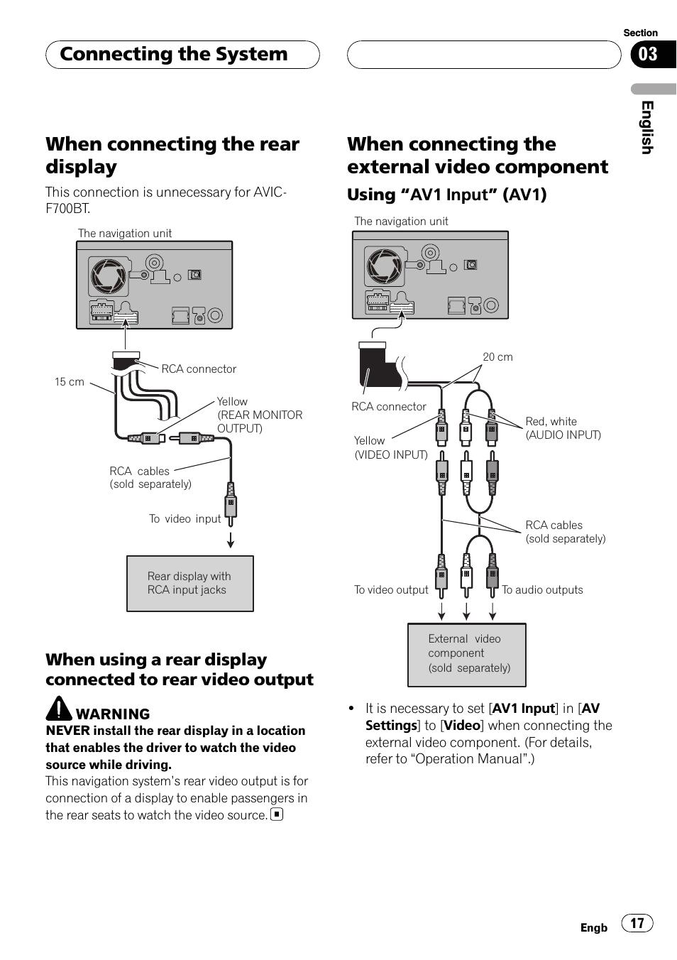 Pioneer Avic F900bt Wiring Diagram Wiring Diagram for Pioneer Avic F900bt Wiring Library