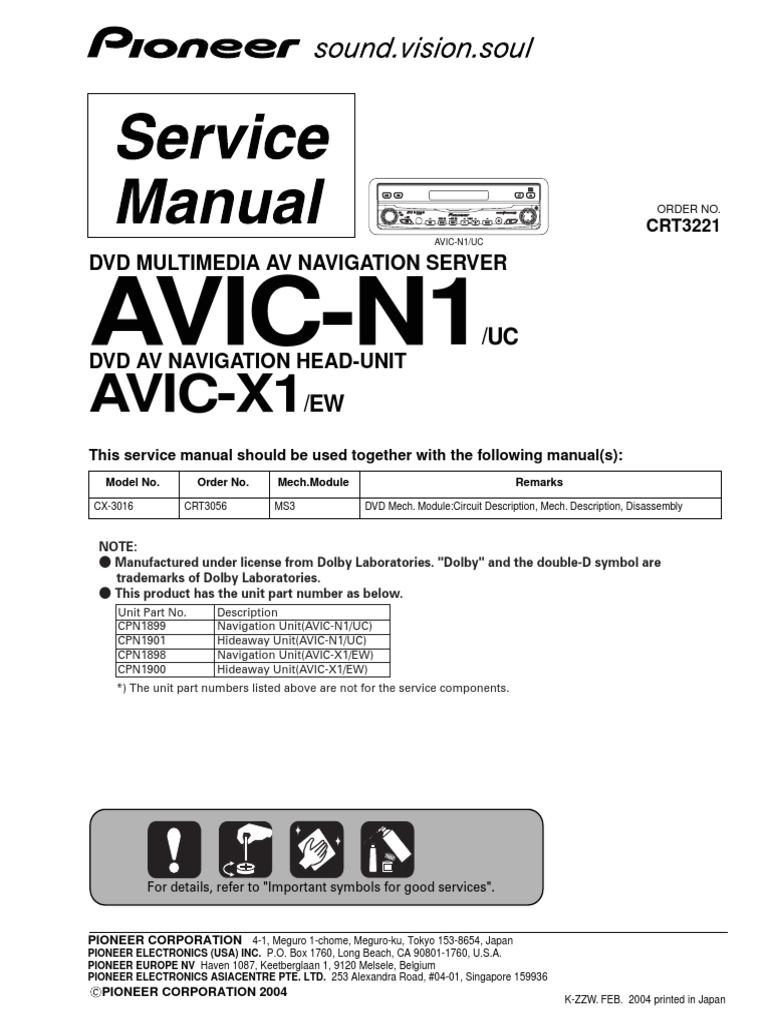 Pioneer Avic-n1 Wiring Diagram Pioneer Avic N1 Avic X1 Pdf Laser Electrical Connector