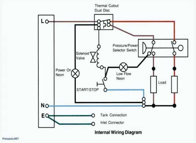 pioneer avic n3 wiring diagram pioneer wiring diagram schematicpioneer avic n3 wiring diagram pioneer z wiring