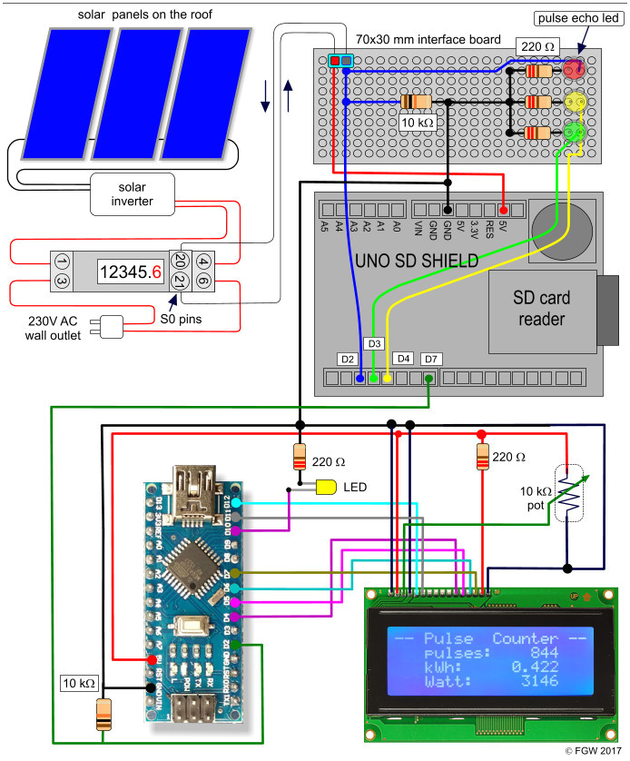 pioneer dxt x2669ui wiring diagram unique pioneer avic n3 wiringpioneer dxt x2669ui wiring diagram awesome pioneer