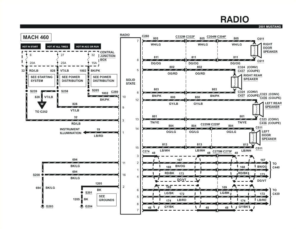 pioneer avic n3 wiring diagram d wiring diagram for pioneer superpioneer avic n3 wiring diagram d