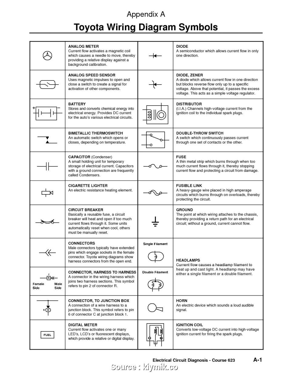 marine wiring symbols wiring diagrams terms marine electrical symbols marine wiring symbols