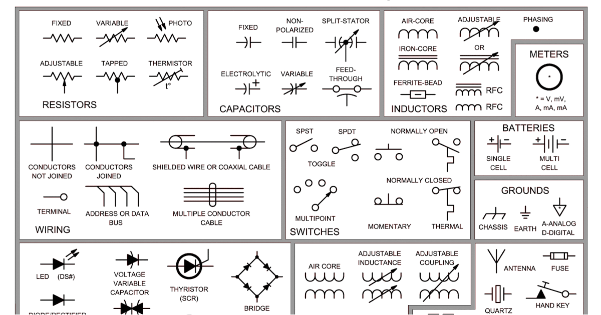 marine wiring diagram symbols wiring diagram sample marine wiring symbols