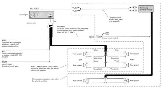 pioneer deh 2000 mp wiring harness wiring diagram