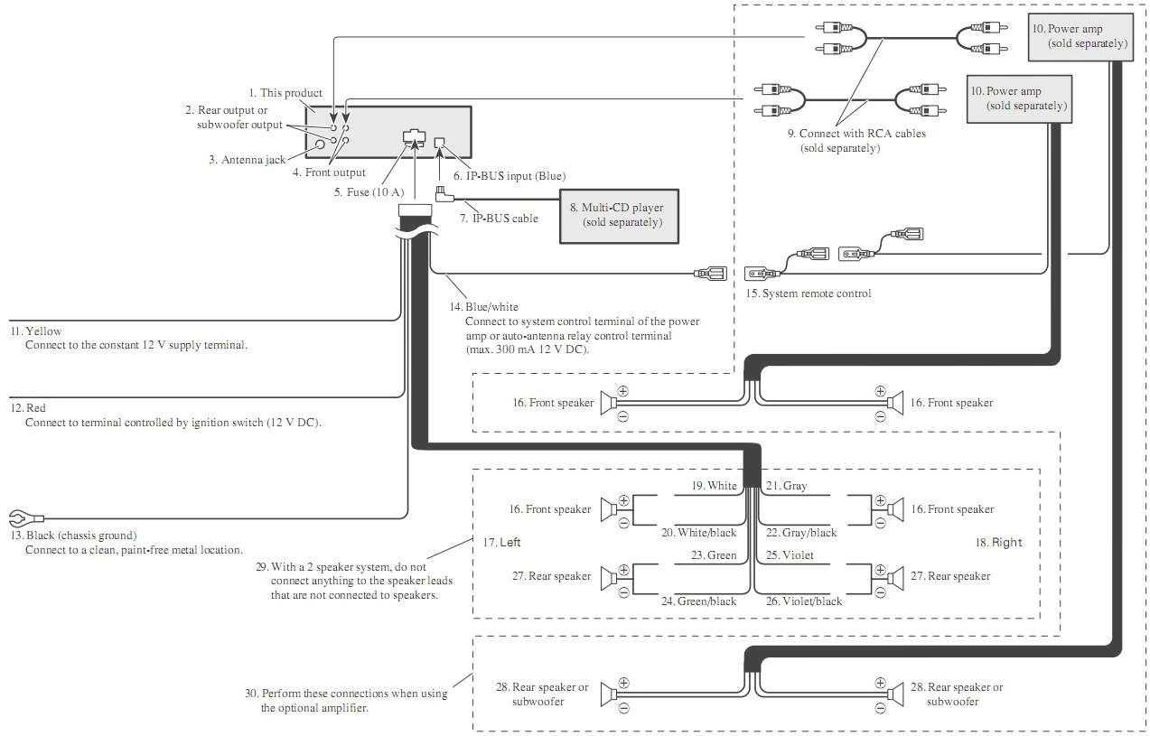 pioneer deh m8057 car stereo wiring harness schema diagram databasepioneer deh 4300ub wiring diagram wiring diagram