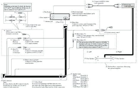 wire harness pioneer deh p8400bh u2013 bigheroclub wiring diagram