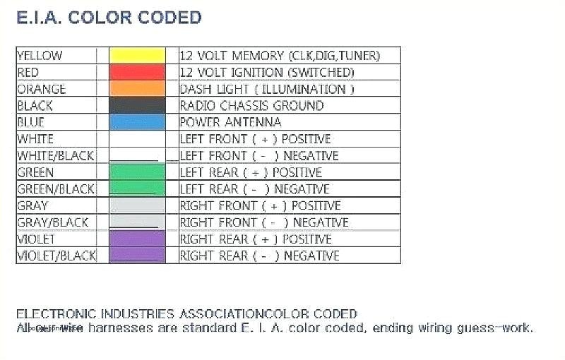 pioneer avh270bt wiring harness diagram wiring diagram site pioneer avh 270bt wiring diagram colors