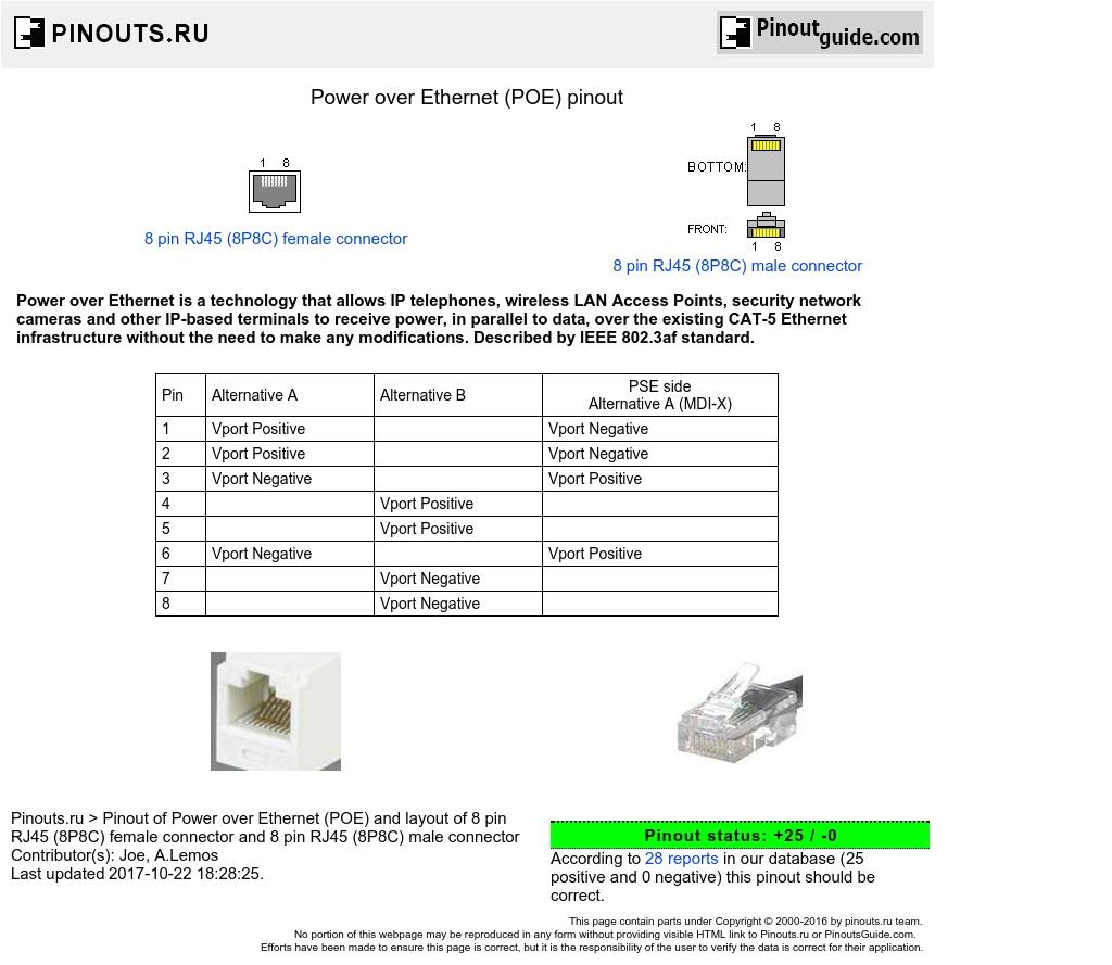 power over ethernet poe pinout diagram pinoutguide com poe connector diagram poe wiring diagram