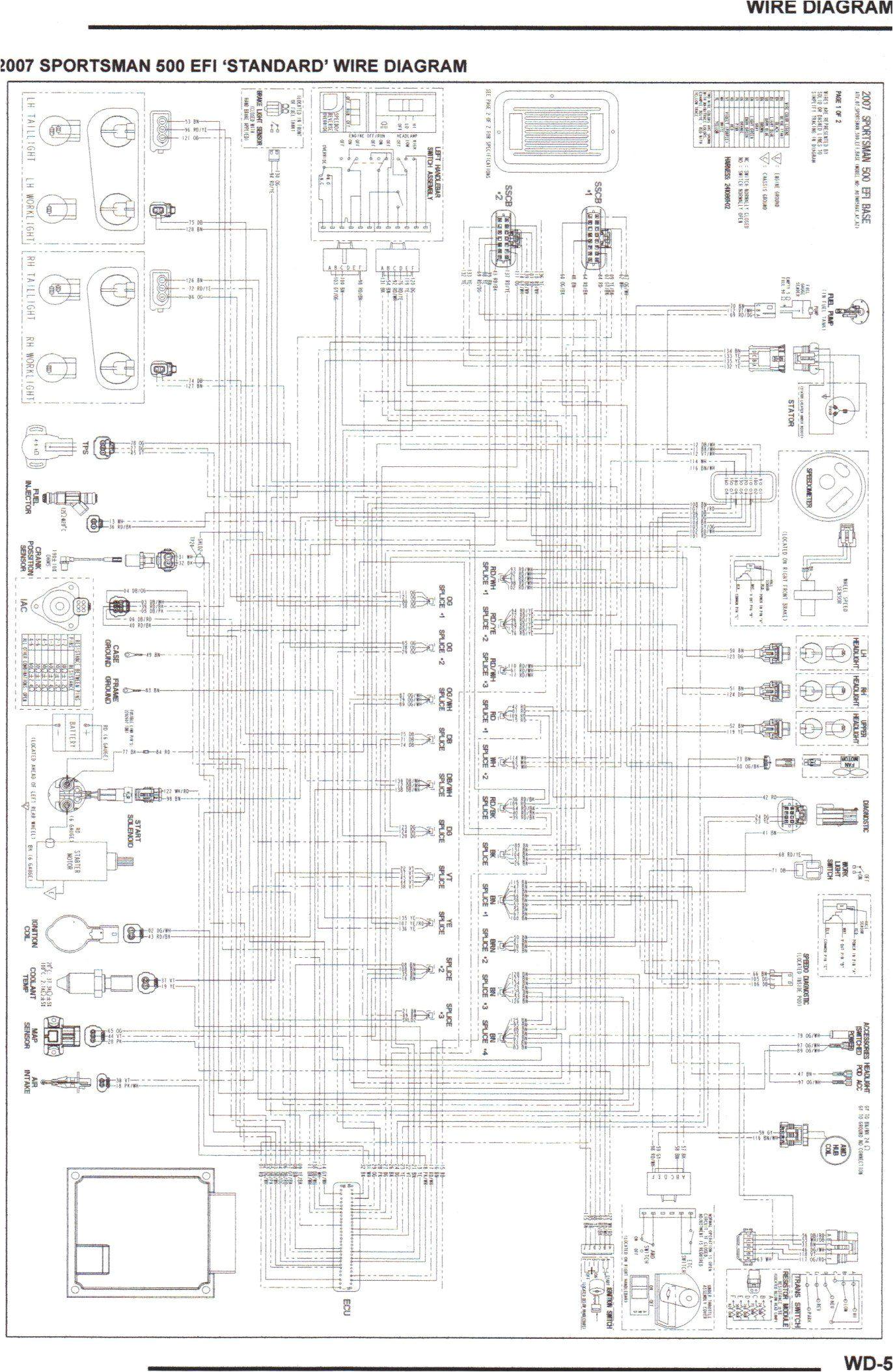 comfortable 2004 polaris sportsman wiring diagram images withcomfortable 2004 polaris sportsman wiring diagram images with predator