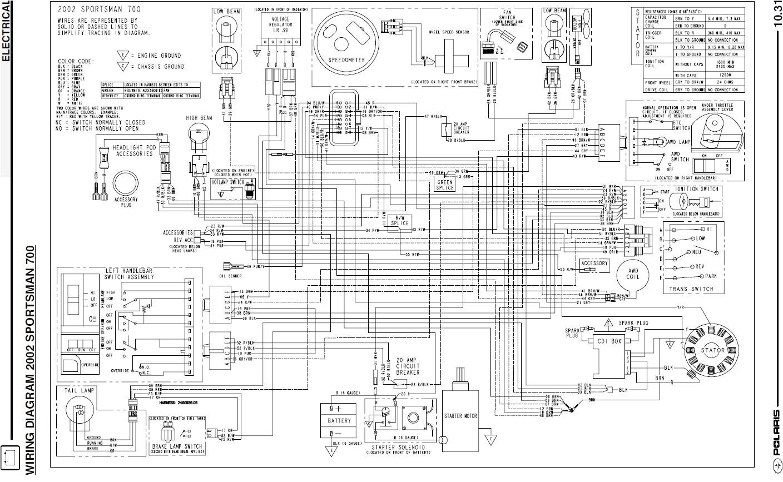 polaris sportsman 400 wiring diagram sample