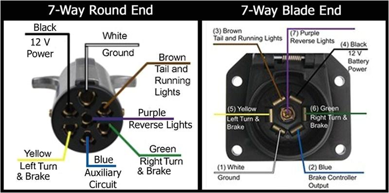 pollak 6 way wiring diagrampollak 6 pin wiring diagram 15