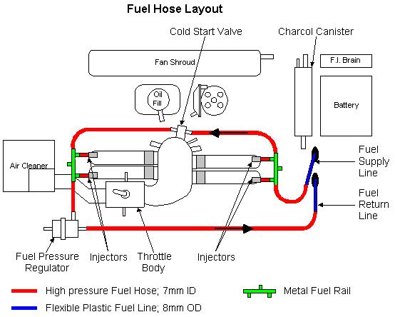 porsche 914 fuel pump diagram wiring diagram expert porsche 914 fuel pump diagram
