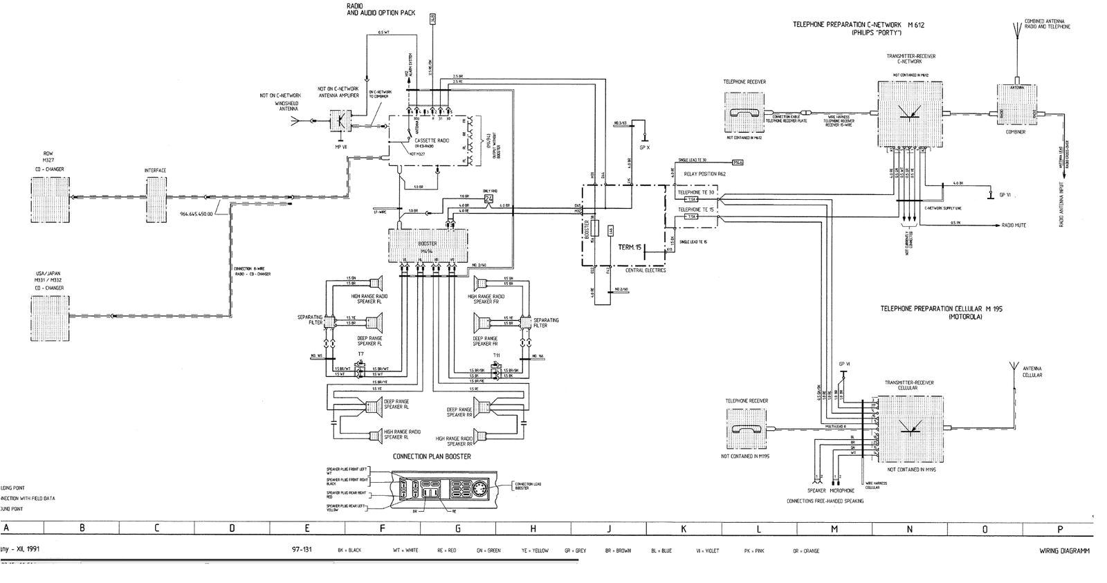 porsche 993 radio wiring diagram wiring diagram world porsche 993 wiring diagram porsche 993 wiring diagram