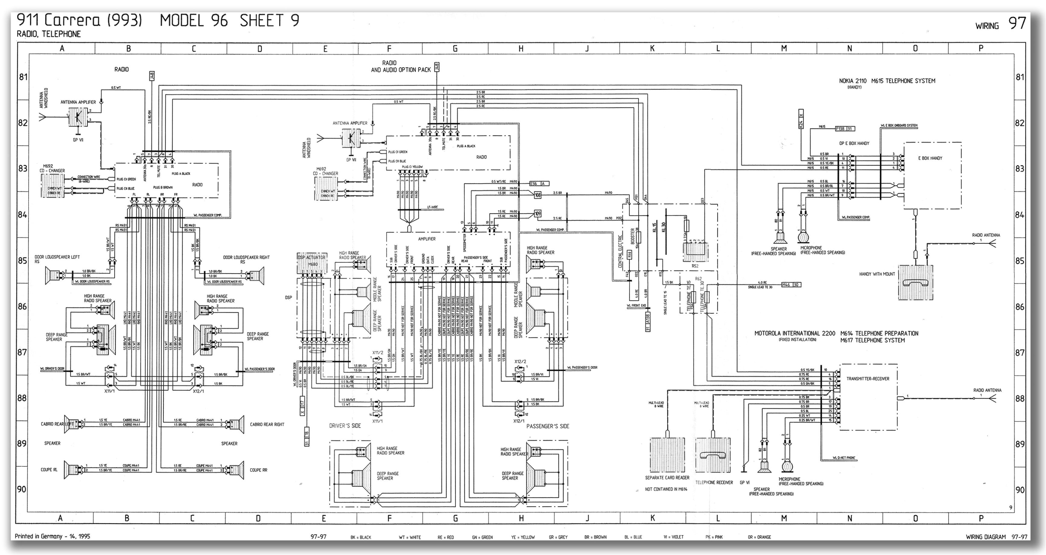 porsche 993 wiring diagram wiring diagram host porsche 993 wiring diagram pdf porsche 993 wiring diagram
