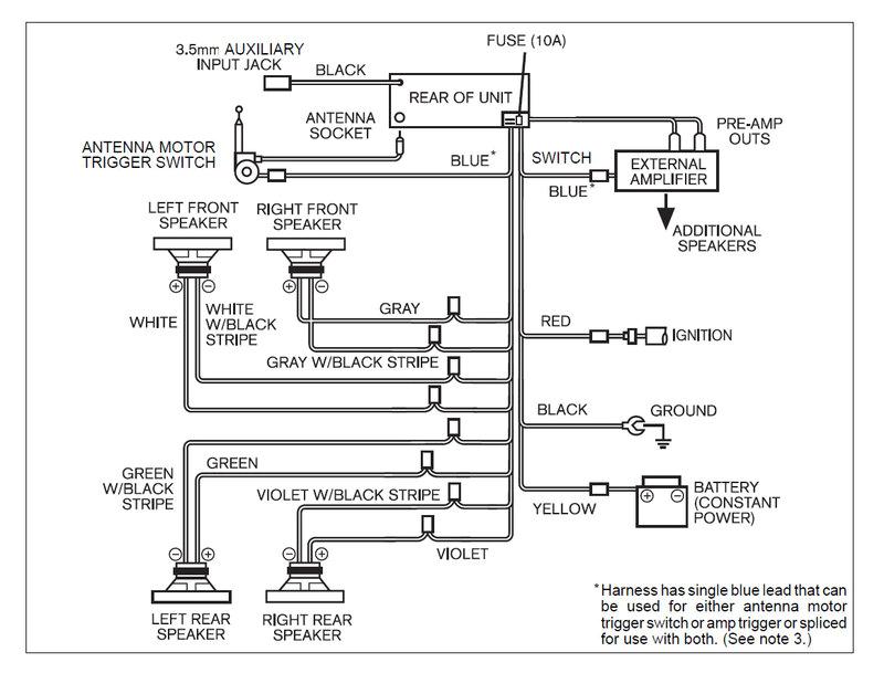 porsche radio wiring diagram wiring diagram expert porsche cayenne radio wiring diagram