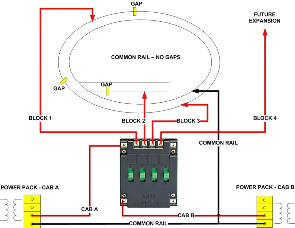 atlas wiring diagram turn out wiring diagrams